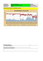 HCR142_2G_NPI_PMS213G Nahum Situmorang  Availability Problem 20140706.xlsx