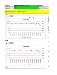 HCR047_2G_NPI_ STB807-GSM-Padang Cermin_Avaibility Problem_20140423.xlsx