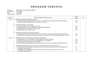 PROGRAM TAHUNAN IPS 7.doc