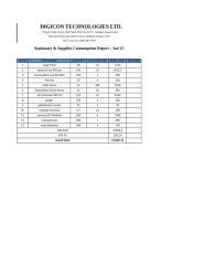 SUPPLIES & STATIONARY EXPENCE - TELETALK - 2015.xlsx