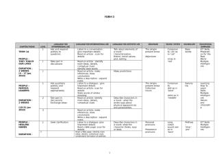 EL Sec Yearly Scheme of Work Form 3 Sample 1 2010.doc