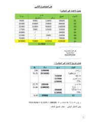 حل الموضوع الثاني2011.pdf
